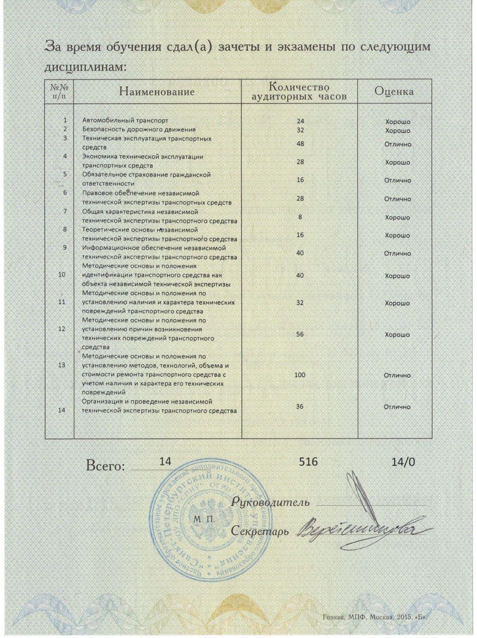 Приложение к диплому эксперта-техника