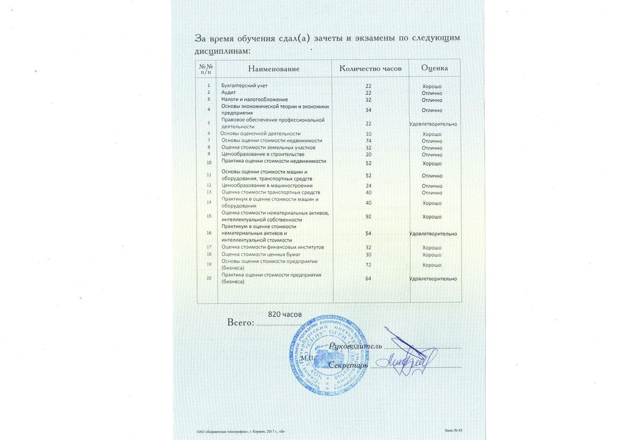Банковская система диплом